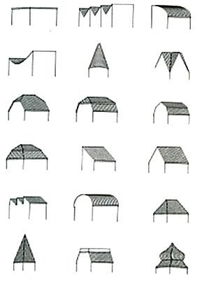 Architektur - Dachformen architektur ...